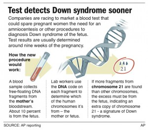 DOWN SYNDROME TEST